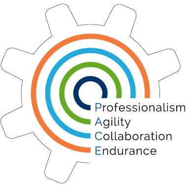 Illustration logo of PACE: Professionalism, Agiligy, Collaboration, & Endurance