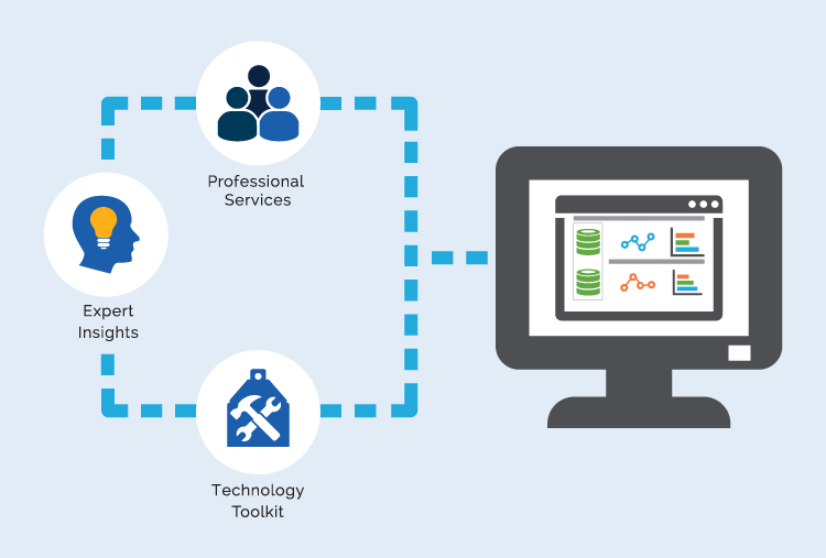 Abstract illustration of professional services, expert insights, and technology toolkit