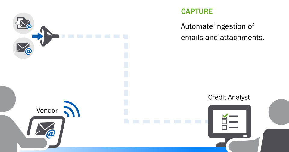 illustration: Caputre - Automate ingestion of emails and attachments.