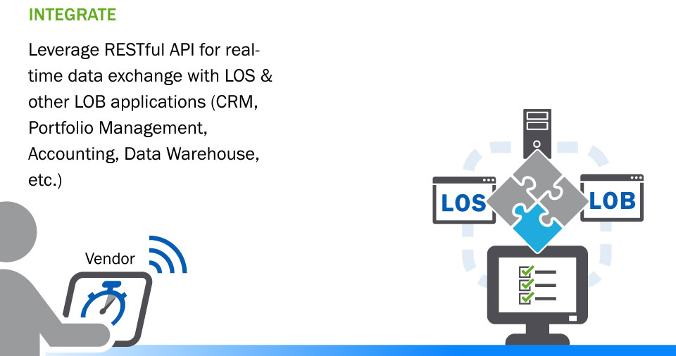 illustration: Integrate - Leverage RESTful API for real-time data exchange with LOS &other LOB applications (CRM,Portfolio Management,Accounting, Data Warehouse,etc.)