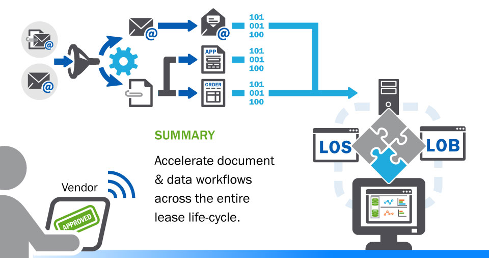 illustration: Summary - Accelerate document& data workflowsacross the entirelease life-cycle.
