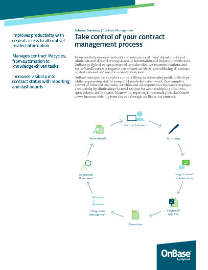 Contract Management | Mts Software Solutions